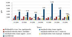 คอนโดมิเนียมเปิดขายมากขึ้นในเขตกรุงเทพมหานครชั้นใน - http://www.thaipropertytoday.com/%e0%b8%84%e0%b8%ad%e0%b8%99%e0%b9%82%e0%b8%94%e0%b8%a1%e0%b8%b4%e0%b9%80%e0%b8%99%e0%b8%b5%e0%b8%a2%e0%b8%a1%e0%b9%80%e0%b8%9b%e0%b8%b4%e0%b8%94%e0%b8%82%e0%b8%b2%e0%b8%a2%e0%b8%a1%e0%b8%b2%e0%b8%81/