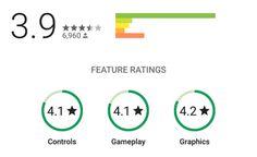 Play Store tendría nuevo sistema de calificación para Juegos Android
