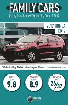 2017 Honda CR-V Best Family Cars, Kelley Blue, Cr V, Blue Books, Honda Cr, Latest Cars, Car Shop, Transportation, Haha