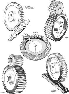 kinds of bike gears - Some Kinds of Gears We Ought To Know – Zip line gear Más Engineering Science, Engineering Technology, Mechanical Engineering, Machine Tools, Cnc Machine, Mechanical Design, Cad Drawing, Machine Design, Technical Drawing