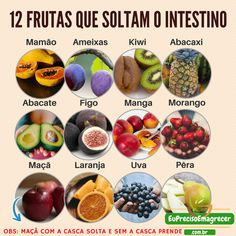 Nutrition patterns to try for healthy eats, please click this pin-image reference 5738777306 here. Nutrition Store, Nutrition Guide, Sports Nutrition, Healthy Nutrition, Healthy Foods To Eat, Healthy Eating, Healthy Recipes, Clean Eating, Complete Nutrition