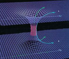 Spacetime - Einstein-Rosen Bridge also known as wormhole