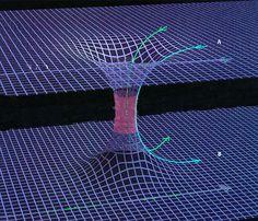 Spacetime - Einstein-Rosen Bridge also known as wormhole