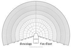 10 Generation Genealogy Pedigree Fan Chart