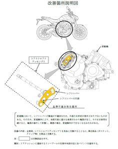 【リコール】ヤマハ Mt-09とMt-09a 計1,384台