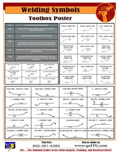 FREE Welding Symbols Toolbox Poster. It is a must have for every work shop. Whether your novice welder or a pro, there couldn't be a more convenient poster than this! This Welding Symbols Poster has over forty of the most common welding symbols as well common characteristics of welding electrodes. Follow the link to download a printable high definition copy.