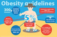 Get to know more on how to reduce weight