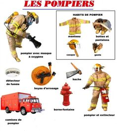les pompiers... It would be interesting to have core French students choose a career they were interested in and to research (interview someone to learn?) the names of tools or equipment needed in that job/career.