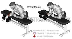 Dumbbell one-arm reverse wrist curl. An isolation exercise. Target muscles: Wrist Extensors. Synergistic muscles: None.