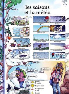French Teacher, French Class, Teaching French, Learn To Speak French, Learn Dutch, Dutch Netherlands, Going Dutch, Dutch Language, School Info