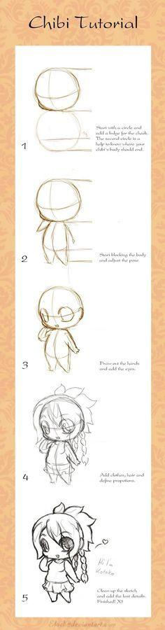 Comment dessiner façon chibi