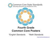 FREE Set of Common Core Posters~  Set of CCSS ELA and math standards by grade level K-5.  Great resource!