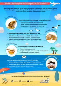 Pentru o vacanţă cu energie şi multă voie bună ia cu tine în bagaj aceste patru produse apicole! Te vor ajuta să scapi de oboseală şi stres şi să te bucuri de zilele frumoase de vară. Află care sunt produsele apicole recomandate de ApiLand pentru o vacanţă perfectă!