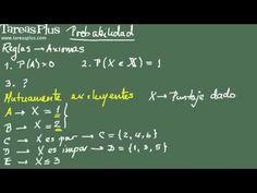 Concepto de Probabilidad (Parte 2) Dado, Weather, Math Equations, Concept, Tutorials, Weather Crafts