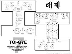 hyung_7_toigye.0.jpg (756×569)