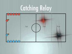 I like the simplicity of the catching relay. This pin offers good ideas for activities and games to incorporate into a Physical Education classroom.