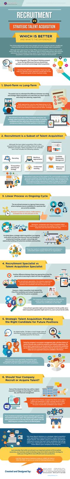 Recruitment vs. Strategic Talent Acquisition – Which is Better? (Infographic)