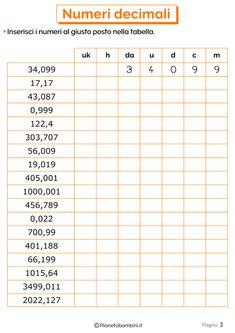 Schede didattiche sui numeri decimali 03 Decimal, Math Crafts, Math School, Kids Study, Primary Maths, Classroom Rules, Fun Math, Elementary Schools, Periodic Table