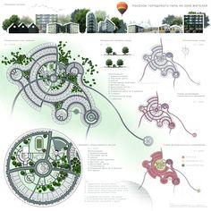Поселок Landscape Design Plans, Landscape Concept, Landscape Architecture Design, Urban Architecture, Architecture Concept Diagram, Architecture Presentation Board, Presentation Boards, Resort Plan, Best Landscape Photography