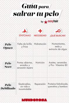 Foto: Mundo Rosa, con información de Sexy Hair México