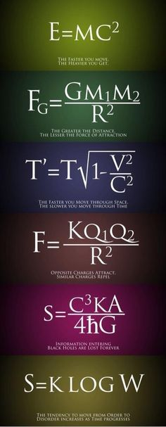 Does Einstein& Relativity Theory impart any real life wisdom. Check out these math equations and dig the wisdom. Einstein, Physics Formulas, E Mc2, Quantum Physics, Physics Laws, Physicist, Science And Nature, Science And Technology, Chemistry