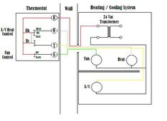 heat pump thermostat wiring diagram heat pumps pinterest hunter fan wiring basic thermostat wiring diagram