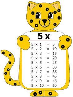 The Multiplication Table Preschool Printables, Preschool Math, Math Activities, Maths Times Tables, Math Tables, Math Boards, Math Multiplication, School Worksheets, School Posters