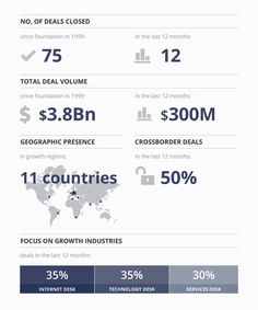 IEG – Investment Banking Group | IEG - 2014 Infograph