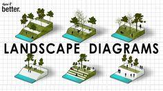 Tuto [ENG]: Landscape Architecture Diagrams in Photoshop Architecture Site Plan, Brick Architecture, Landscape Architecture, Architecture Diagrams, Schematic Design, Diagram Design, Landscape Diagram, Bubble Diagram, Tree Diagram