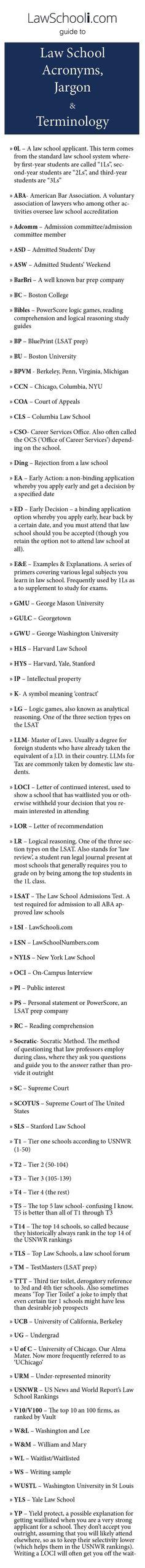 LawSchooli.com Guide to Law School Acronyms, Jargon Terminology