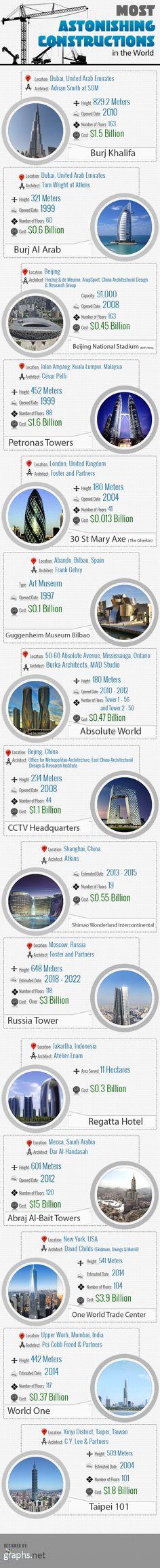 Las construcciones más asombrosas del Mundo #infografia #infographic