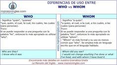 Diferencia entre Who y Whom