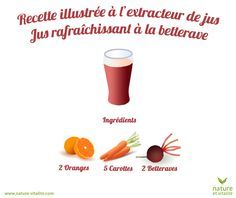 Recipe illustrated at the juice extractor for a fresh juice with beetroot, ideal for combating heat. The fruits should be peeled and cut into cubes: do not pass pips or hard skin in your device. Juice Diet, Juice Smoothie, Fruit Juice, Healthy Juices, Healthy Smoothies, Healthy Drinks, Healthy Food, Detox Recipes, Raw Food Recipes
