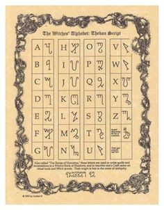 Pagan Parchment Poster - Witches' Alphabet | The Magickal Cat Online Pagan/Wiccan Shop