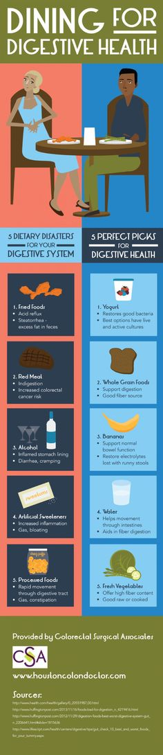 Dining for Digestive Health  Infographic