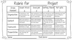 Tales of a Title One Teacher - group project rubric https://docs.google.com/file/d/0B1uxBzvJ03FrNy1sN2JTNldwSDA/edit