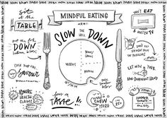 Use This Mindful Eating Placemat to Remember to Slow Down and Enjoy Your Food | Summer Tomato