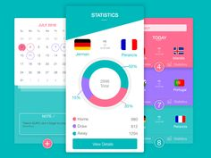 Statistics Euro 2016 by Raditya Maulana Anuraga