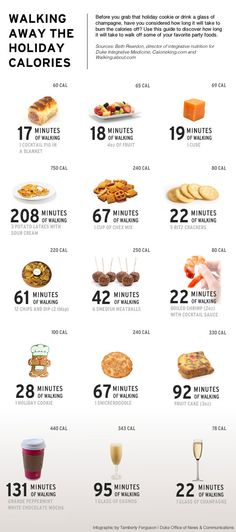 Calories in Holiday Foods