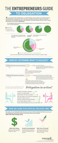 #Leadershipping - Guide for Small Business Owners: How to Effectively Delegate [infographic]