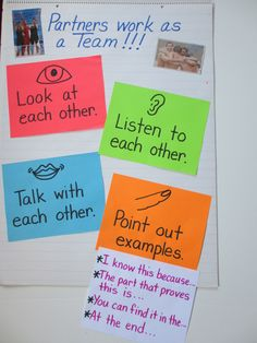 Reading Partner Chart with Prompts: the blog even gives lessons on how to draw the icons onto stickies!