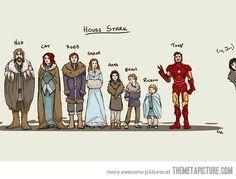 House Stark.