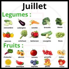 Fruit For Diabetics, Diabetic Fruit, Coach Sportif, Action, Food, Eating Healthy, Loosing Weight, Group Action, Meals