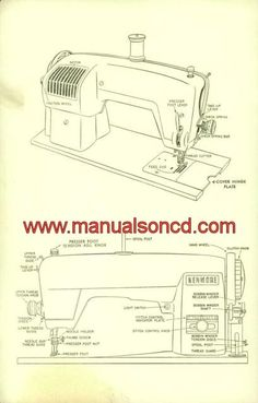Kenmore Rotary Sewing Machine Manual.     Covers model 126781 and other rotary machines.   Here are just a few examples of what's included in this manual:   * Using correct needle.  * Winding bobbin.  * Threading machine.  * Adjusting tension.  * Changing bobbin thread.  * Different presser feet including Ruffler.  33 page manual