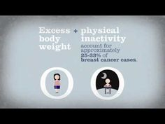 Videographic - Breast cancer facts