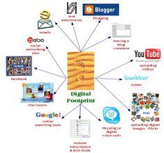 Digital Footprint - Watchful, Wary and Wise - Be Smart Online - Library at Brisbane Grammar School