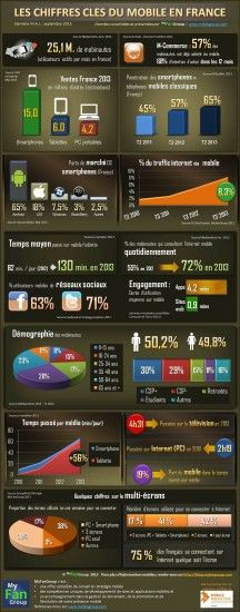 Infographie-Mobile-septembre-13