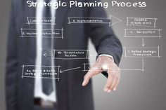 Hiring a Business Process Consultant, San Fransisco CA, USA