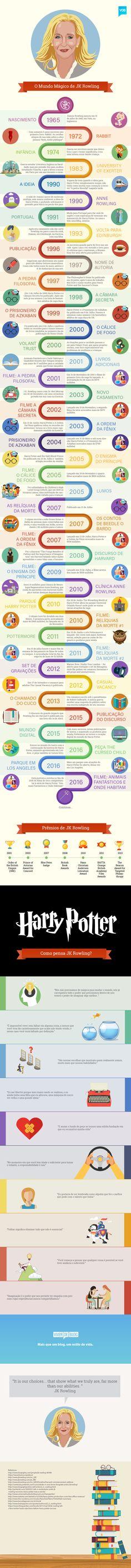 infografico-jk-rowling-3