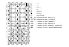 kuva Knitting Socks, Handicraft, Knitting Patterns, Periodic Table, Projects To Try, Knit Socks, Craft, Knit Patterns, Periodic Table Chart
